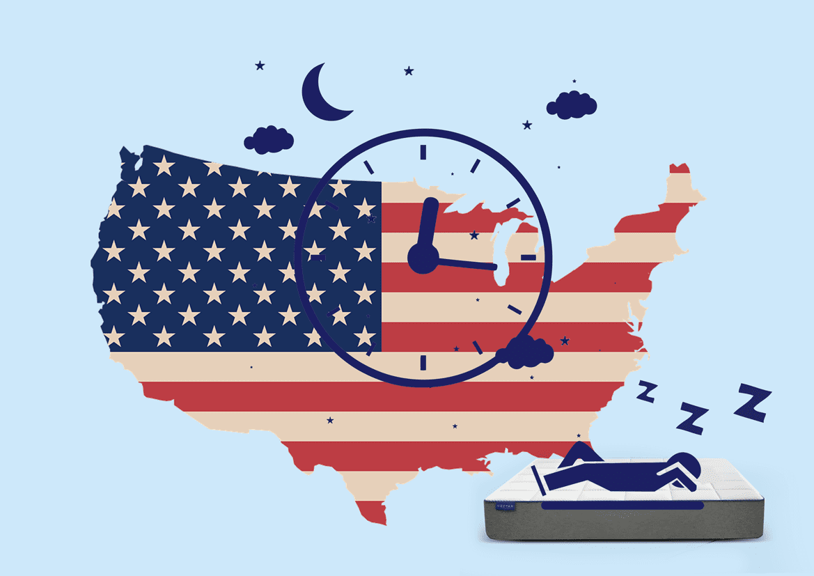 Most Quiet States for Sleeping | NECTAR Sleep