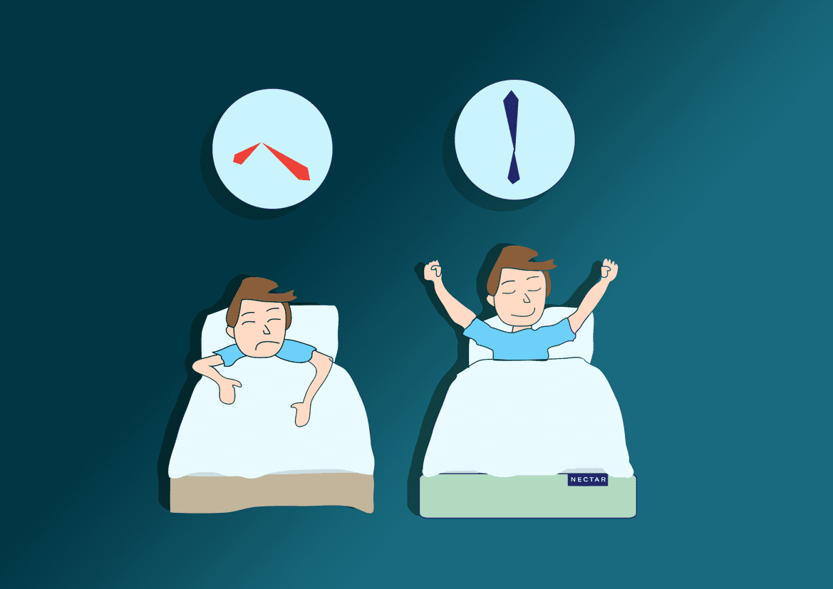 Happy Sleepers vs Sleep Deprived Illustration
