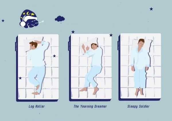 Sleeping Position-Nectar Mattress Review
