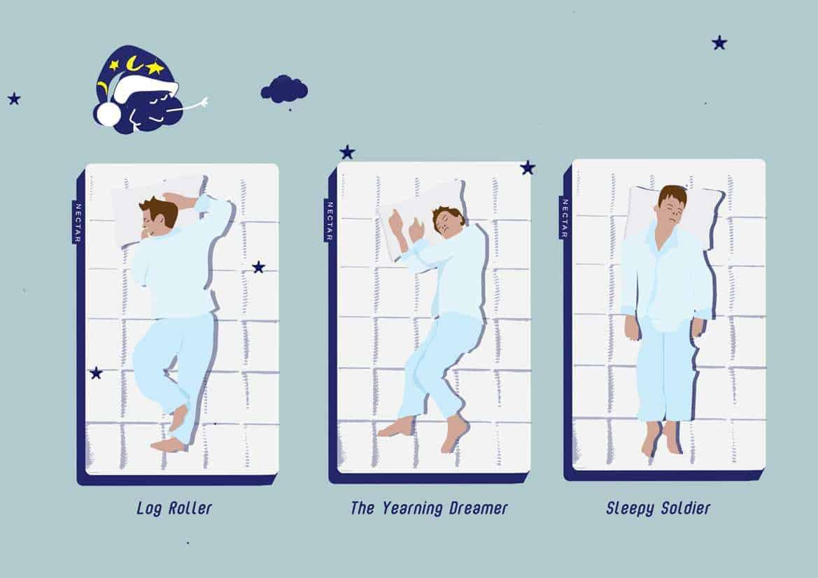 Sleeping Position-Nectar Mattress Review