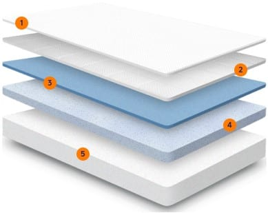 inside most comfortable mattress