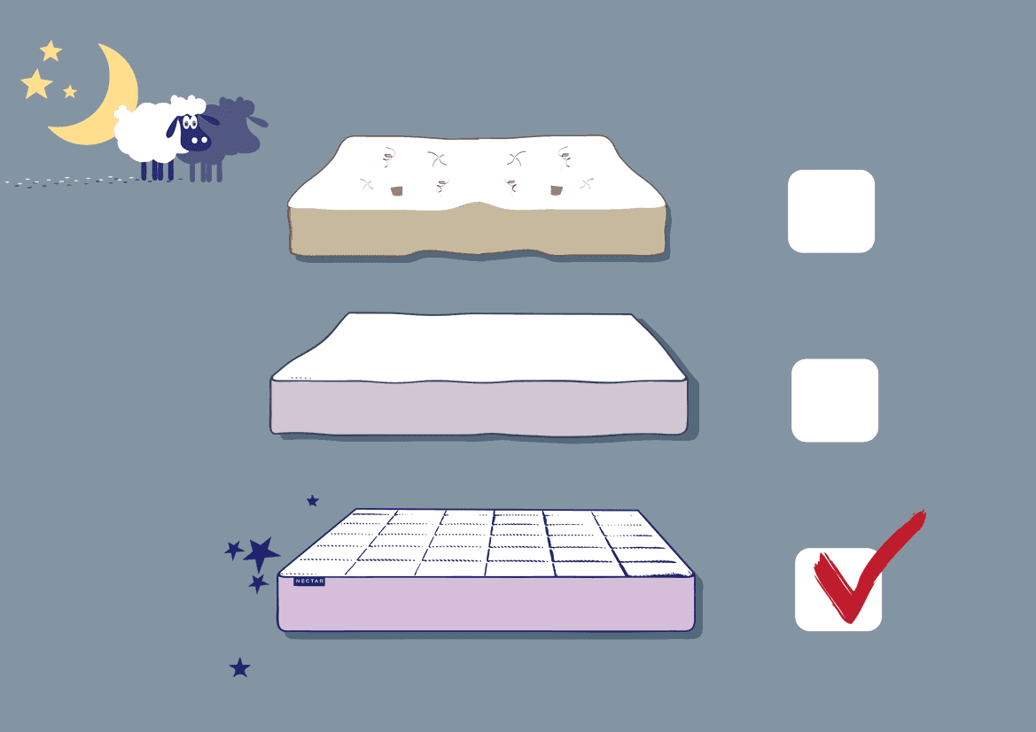 Does Your Mattress Pass The Good Sleep Test