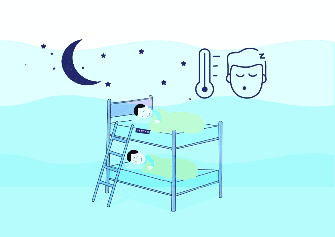 Why Body Temperature Matters for a Good Sleep