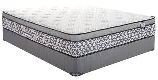 Euro Top Mattress: A Layer of Comfort
