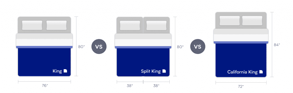 king vs split king mattress