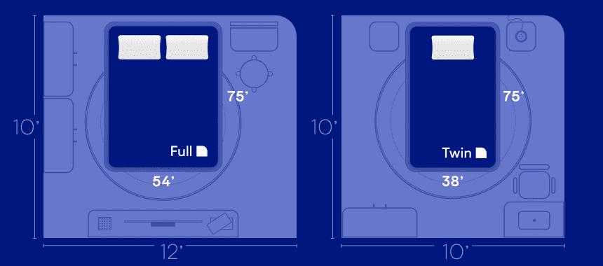 Twin vs Full Mattress Comparison with Dimensions
