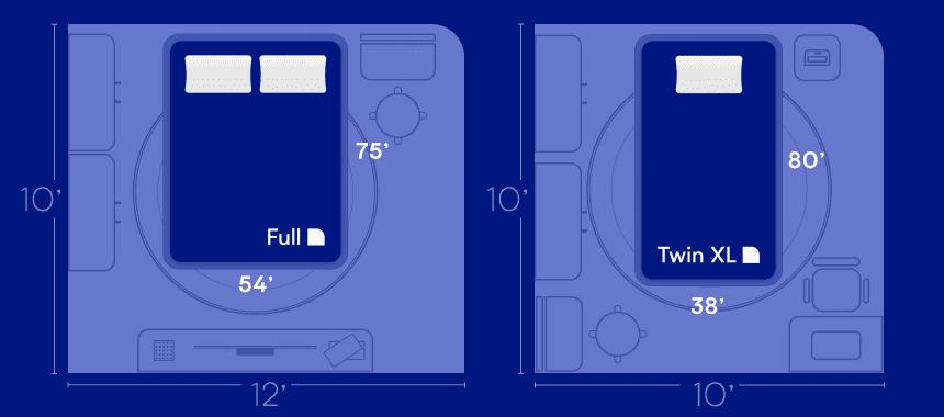 Twin XL vs Full Mattress Comparison with Dimensions