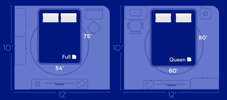 Full vs Queen Mattress Comparison with Dimensions