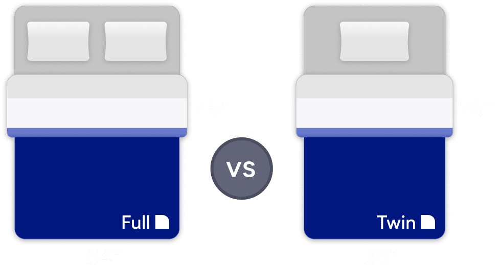 Twin vs Full