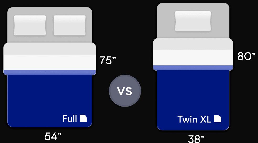 Twin XL vs Full Mattress Comparison Guide