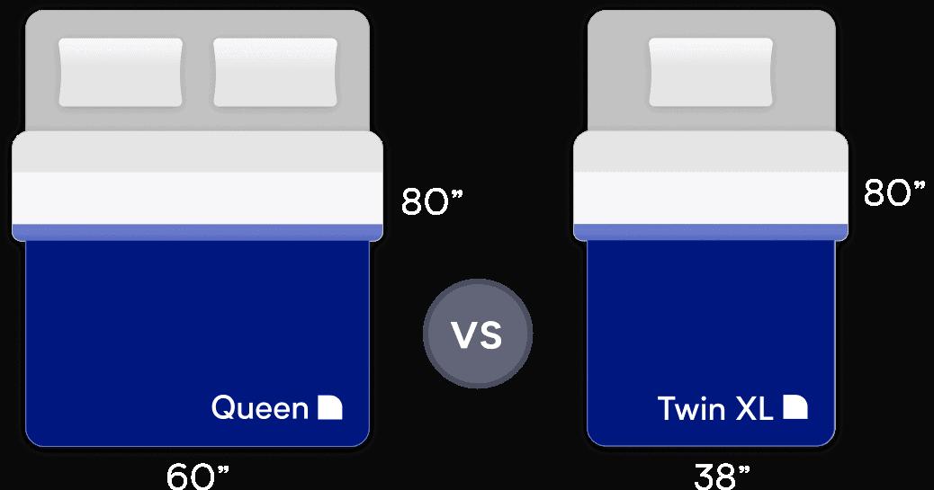 Twin XL vs Queen