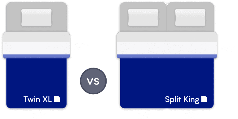 Twin XL vs Split King