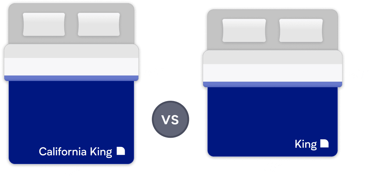 King vs California King: Mattress Size Comparison Guide
