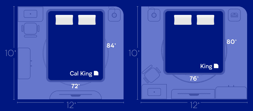A King bed and a california king bed placed in two different rooms of same sizes
