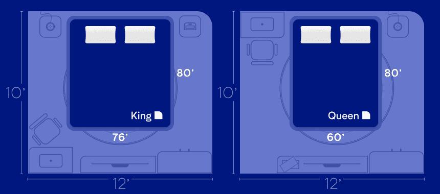 King Vs Queen Bed Mattress Size, How Wide Is A King Bed Versus Queen