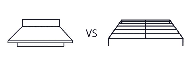 Platform Bed vs Box Spring